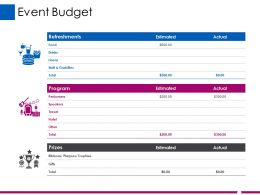 Event Budget Ppt Professional