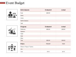Event Budget Ppt Slides Graphics Example