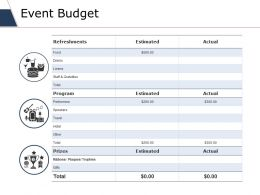 Event Budget Ppt Slides Graphics Pictures
