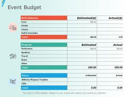 Event Budget Ppt Slides Styles