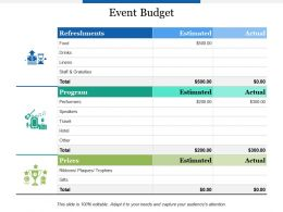 Event Budget Refreshments Program Ppt Powerpoint Presentation Outline Demonstration