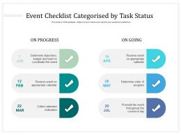 Event Checklist Categorised By Task Status