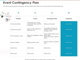 Event Contingency Plan Ppt Powerpoint Presentation Inspiration Elements