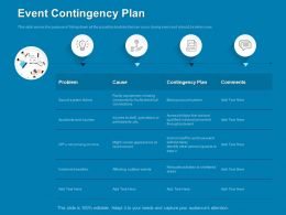 Event Contingency Plan Problem Ppt Powerpoint Presentation Designs