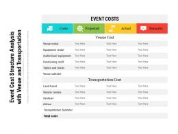 Event Cost Structure Analysis With Venue And Transportation