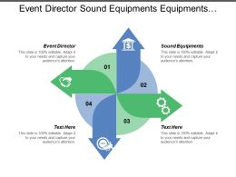 Event Director Sound Equipments Equipments Maintenance Build Community Capacity