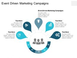 Event Driven Marketing Campaigns Ppt Powerpoint Presentation Outline Good Cpb