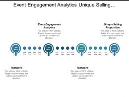 Event Engagement Analytics Unique Selling Proposition Lead Management Cpb