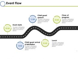 Event Flow Ppt Inspiration Show