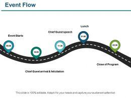 Event Flow Ppt Samples Download