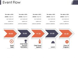 Event Flow Presentation Portfolio