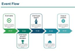 Event Flow Sample Of Ppt Presentation