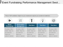 Event Fundraising Performance Management Swot Analysis Business Lead Cpb