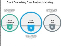Event Fundraising Swot Analysis Marketing Techniques Conflict Management Cpb
