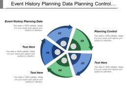 Event History Planning Data Planning Control Preventive Maintenance