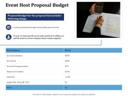 Event Host Proposal Budget Ppt Powerpoint Presentation Icon Templates