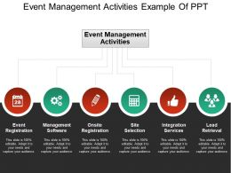 Event Management Activities Example Of Ppt
