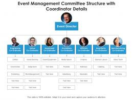 Event Management Committee Structure With Coordinator Details