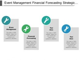 Event Management Financial Forecasting Strategic Acquisition Social Media Cpb