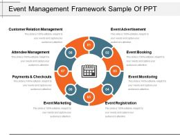 Event Management Framework Sample Of Ppt