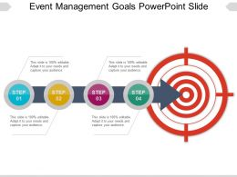 Event Management Goals Powerpoint Slide