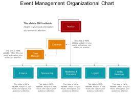 event_management_organizational_chart_powerpoint_templates_Slide01