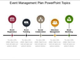 Event Management Plan Powerpoint Topics