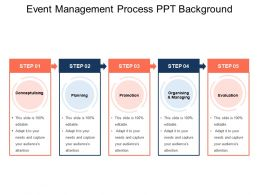 Event Management Process Ppt Background