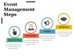Event Management Steps Ppt Design