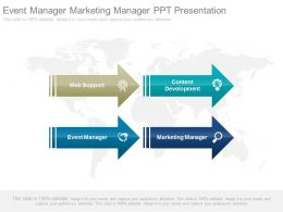 Event Manager Marketing Manager Ppt Presentation