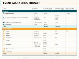 Event Marketing Budget Social Media Ppt Powerpoint Presentation Styles Format
