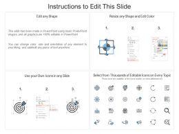 Event Marketing Budget Social Media Ppt Powerpoint Presentation Styles Format