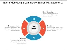 Event Marketing Ecommerce Barrier Management Training Leadership Challenges Cpb
