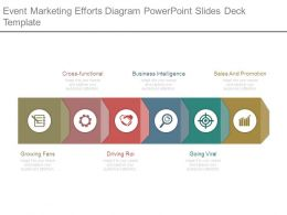 Event Marketing Efforts Diagram Powerpoint Slides Deck Template