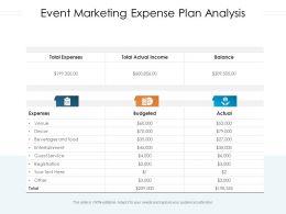 Event Marketing Expense Plan Analysis