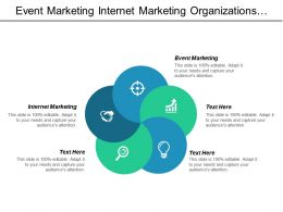Event Marketing Internet Marketing Organizations Ecosystem Seo Marketing Cpb