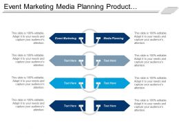 Event Marketing Media Planning Product Development Financial Management Cpb