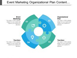 Event Marketing Organizational Plan Content Development Software Development Cpb