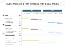 Event Marketing Plan Timeline With Blog