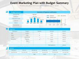 Event Marketing Plan With Budget Summary