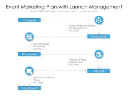 Event Marketing Plan With Launch Management