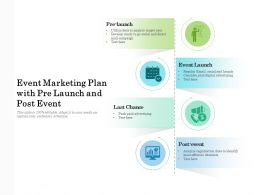 Event Marketing Plan With Pre Launch And Post Event