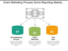 Event Marketing Process Domo Reporting Market Resources Engagement Marketing Cpb