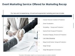 Event Marketing Service Offered For Marketing Recap Ppt Powerpoint Presentation Slides Maker