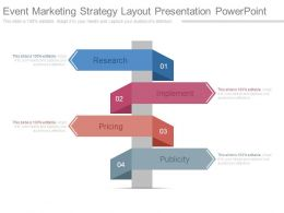 Event Marketing Strategy Layout Presentation Powerpoint