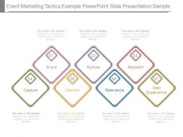 Event Marketing Tactics Example Powerpoint Slide Presentation Sample