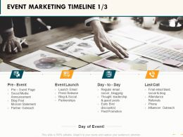 Event Marketing Timeline Ppt Powerpoint Presentation Styles Icons