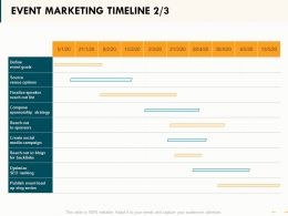 Event Marketing Timeline Ppt Powerpoint Presentation Styles Master Slide
