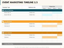 Event Marketing Timeline Ppt Powerpoint Presentation Styles Portrait