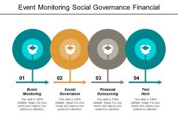 Event Monitoring Social Governance Financial Outsourcing Artificial Intelligence Cpb